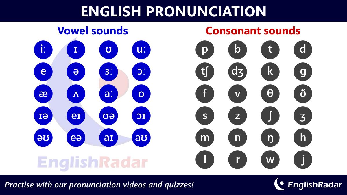 English vowel sounds